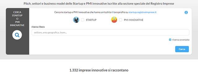 elenco startup innovative