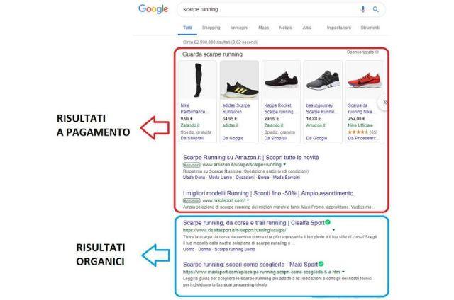 risultati organici e pagamento google