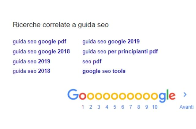 serp ricerche correlate